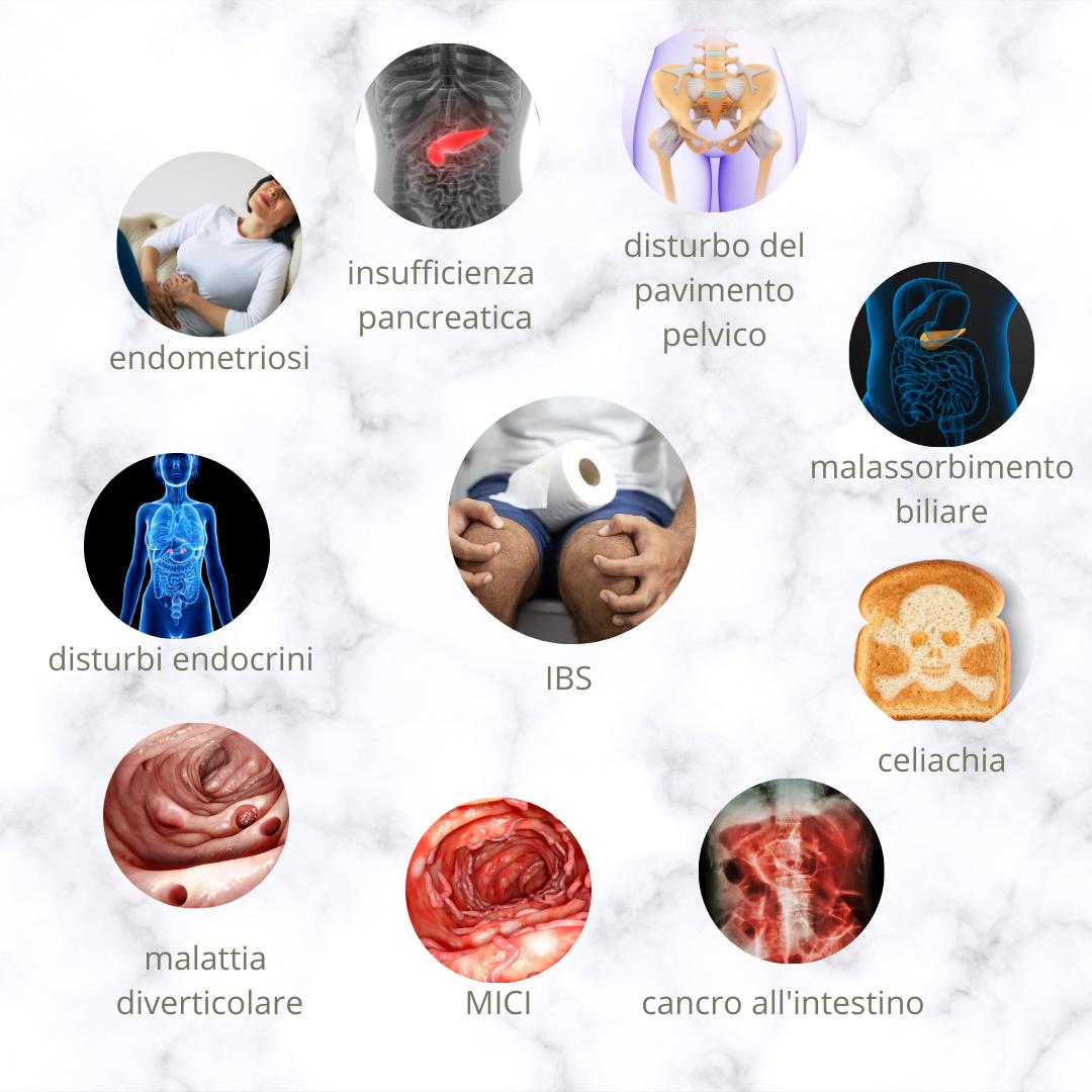 IBS-patologie
